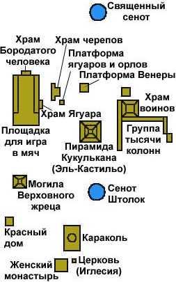 http://mia-italia.com/sites/default/files/allenatore/chichen-itza/ch_map.jpg